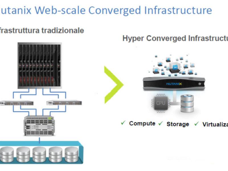 Implementazione infrastruttura VDI basata su VMware Horizon multi-site in Iperconvergenza in ambiente critico